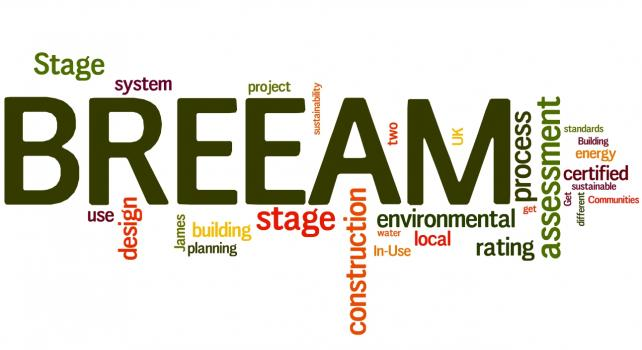 BREEAM Wordle